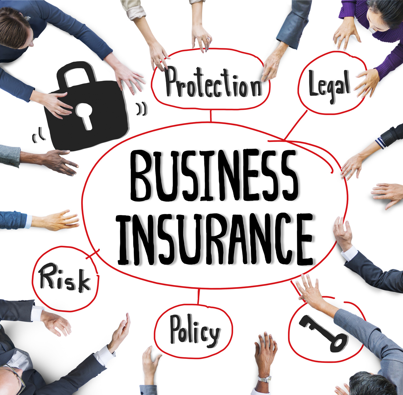 What type of insurance does your business need?